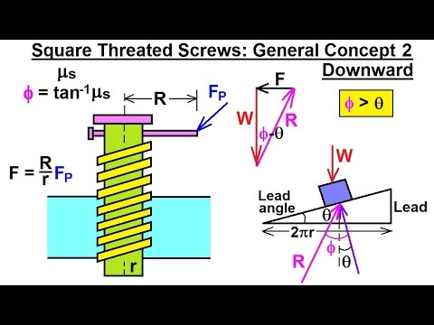 Mechanical Engineering: Ch 11: Friction (26 of 47) Square Threated Screws: General Concepts 2