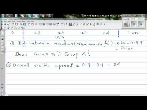 How to make inference when comparing two summary statistics (Reaction time) of two samples