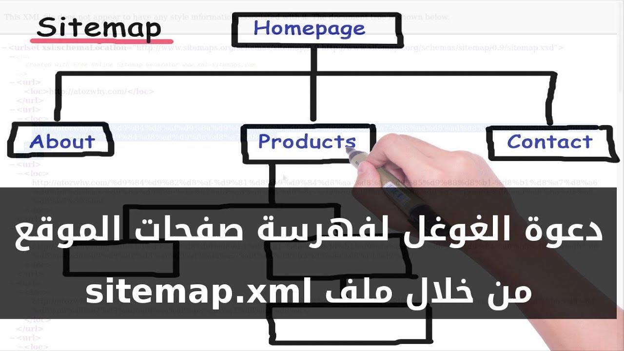 كيفية إنشاء ملف sitemap xml لأي موقع وتقديمه إلى google search