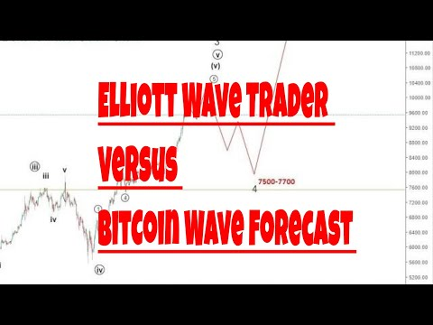 elliott wave principle | Tumblr