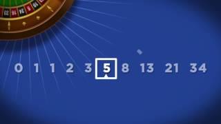 Wie funktioniert die Reverse Fibonacci Strategie im Roulette