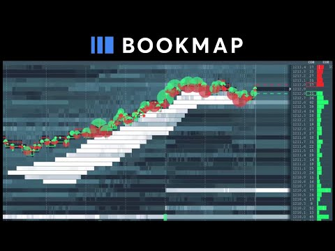 Bookmap | Online Trading Platform 2019