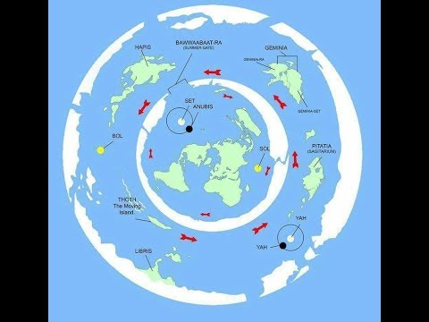 Flat Earth (infinite plane)