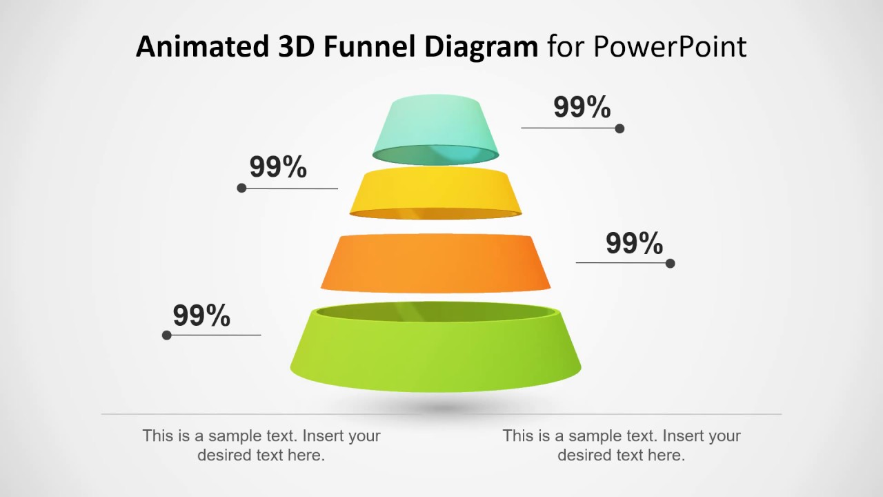 Animated 3d Funnel Template For Powerpoint Youtube