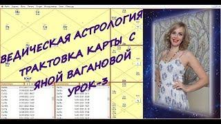 Ведическая астрология. Трактовка карты с Яной Вагановой. 3 урок