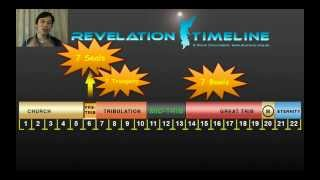 THE MOST LOGICAL TIMELINE OF REVELATION