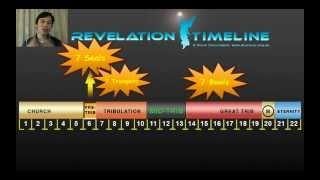 THE MOST LOGICAL TIMELINE OF REVELATION
