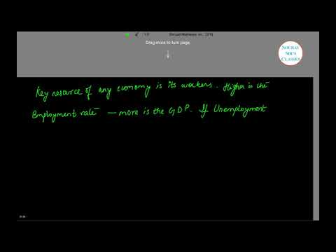 OKUN'S LAW MACROECONOMICS ISI ,DSE ,JNU ,NDA ,UPSC ,BSC ,GRADE 11,12 ,NPTEL ,MIT