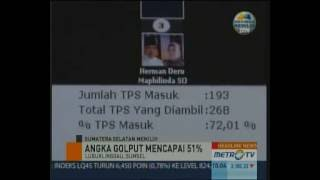 Software Quick Count ASoft Group Di Metro TV