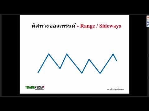 สอนเทรด Forex พื้นฐาน ฟรี   EP 02 แนวคิดพื้นฐานเกี่ยวกับเทรนด์ XM Webinar Thai