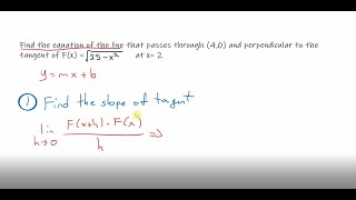 MCV4U/Grade 12 Calculus and Vectors - 1.2 The slope of a tangent (Part 2 - Harder Questions)