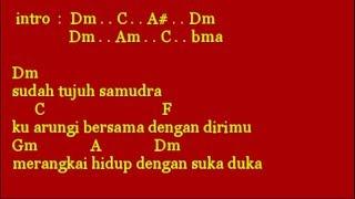 7 Samudra Gamma Band_Chord Gitar