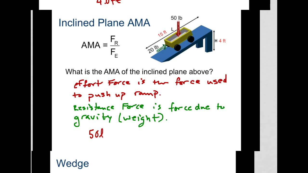 Inclined Plane Wedge and Screw simple machines YouTube