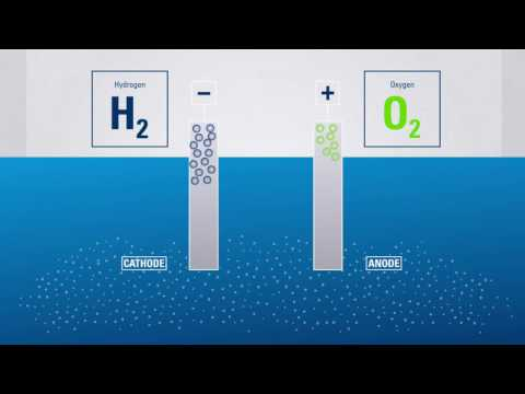 Electrolysis: Producing Hydrogen From Water