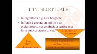 videolezione scolastica di Luigi Gaudio. Altro materiale didattico ...