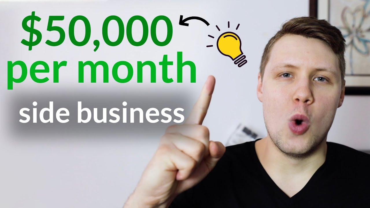 How we built a $50k/month side business - AlgoExpert