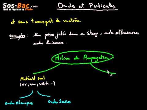 Ondes et particules cours 1 : 2 BAC International