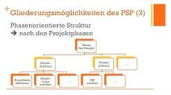 Projektmanagement - Projektstrukturplan (PSP)