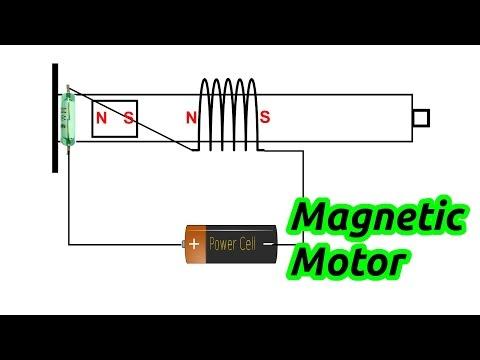 Simple Linear Motor Doovi