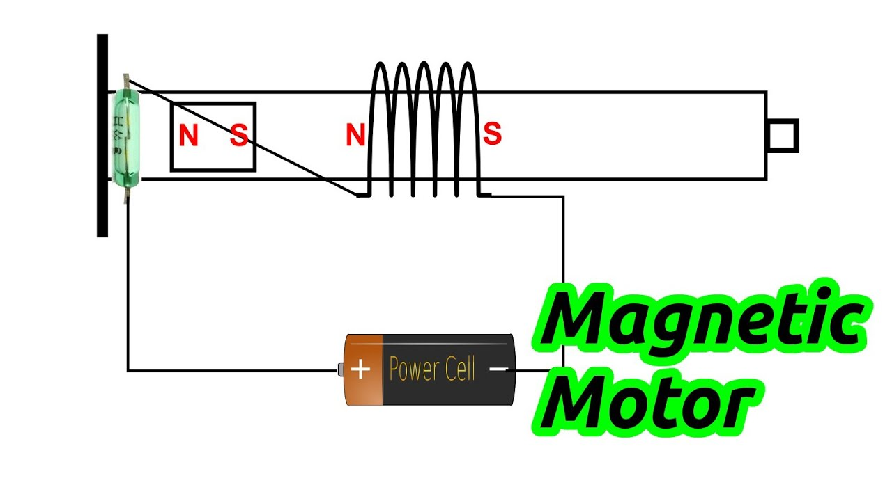 Magnetic Linear Motor Youtube