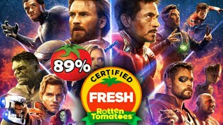 AVENGERS INFINITY WAR ROTTEN TOMATOES SCORE REVEALED  (IN HINDI)