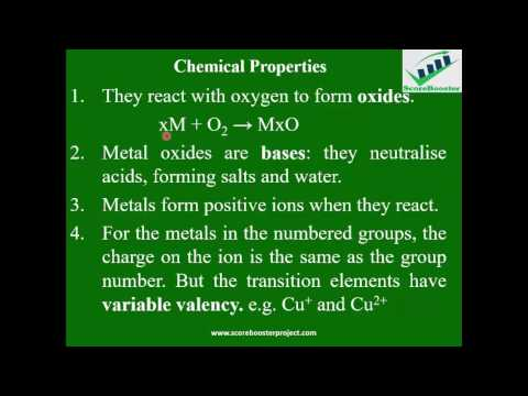 Students ScoreBooster in Chemistry- Properties of Metals