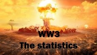 World War 3 2015- The statistics