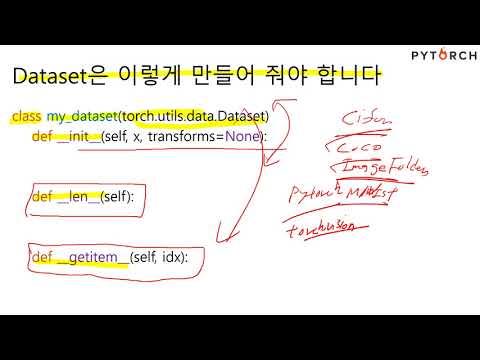 파이토치(Pytorch) 6  Custom Dataset - YouTube