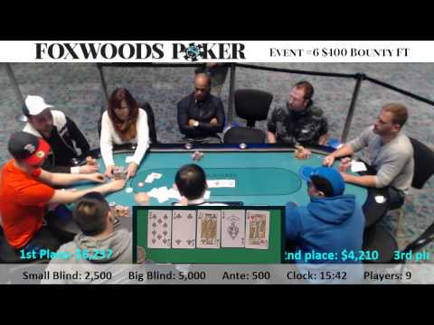 2015 Foxwoods Poker Classic Event #6 Final Table