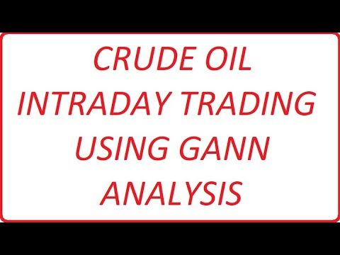 Crude oil intraday profit best strategy (90% probability) || Learn Intraday Trading