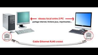 Windows 7 : Comment partager une connexion internet en  câble rj45