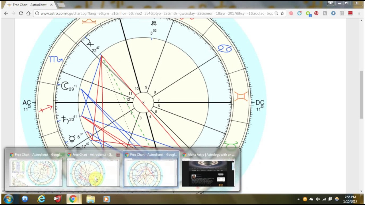 Astrology charts basic introduction and types of charts youtube astrology charts basic introduction and types of charts nvjuhfo Image collections