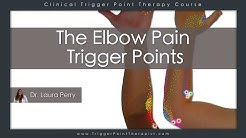 The Elbow Pain Trigger Points
