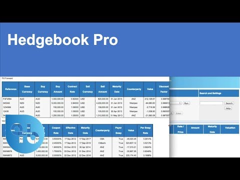 Treasury Management System | Online Software | Hedgebook