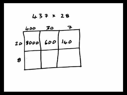 Multiplying using the table or box method - YouTube