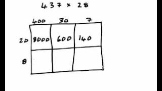 multiplying using the table or box method