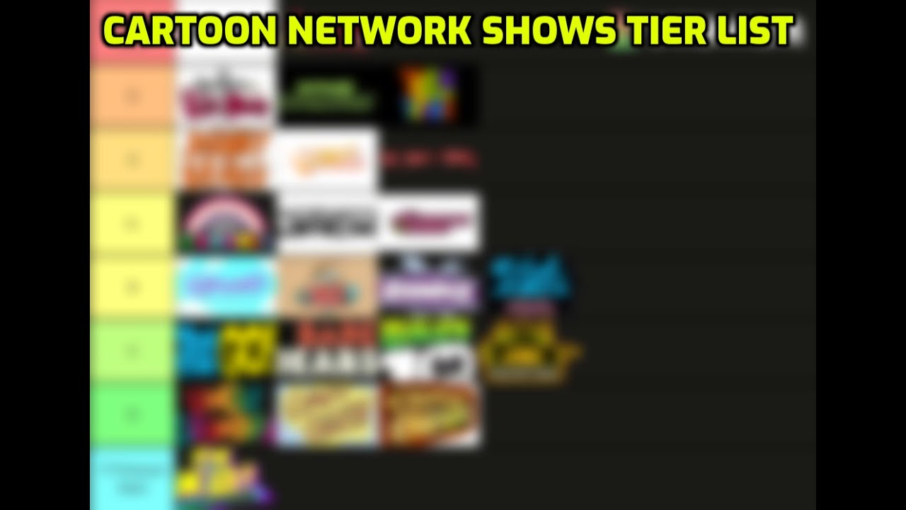 Best Cartoon Network Shows Tier List Youtube