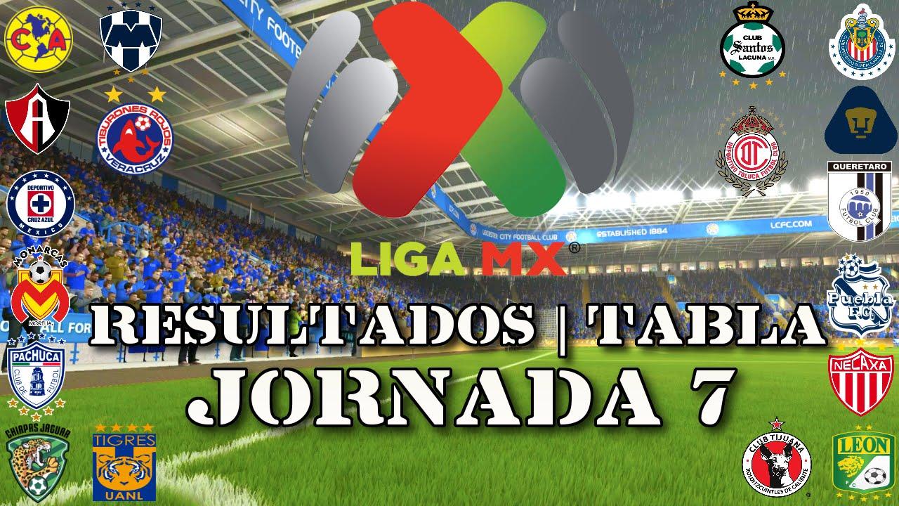 Liga Mx Apertura 2016 Jornada 7 Resultados Tabla