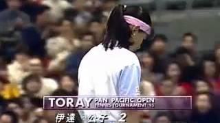 東レPPOテニス 1995年 伊達公子初優勝