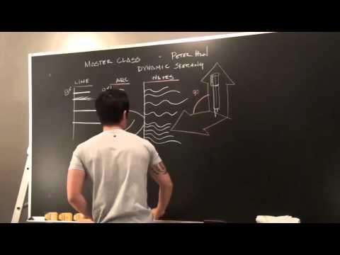 Dynamic Sketching 1 Peter Han - New Demo