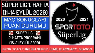 SÜPER LİG 1. HAFTA MAÇ SONUÇLARI–PUAN DURUMU-2. HAFTA MAÇ PROGRAMI 20-21 Turkish Super LeagueWeek 1