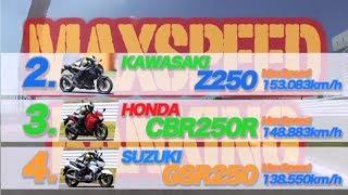 静岡県の富士スピードウェイを舞台に、250ccロードスポーツ4台を持ち込...