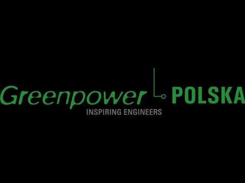 Antyradio Odjechani - GreenpowerPolska