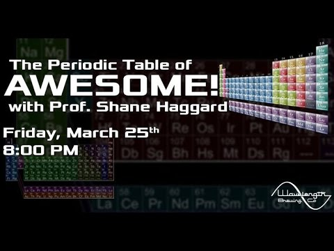 Four New Elements The Periodic Table Of Awesome With Prof Shane