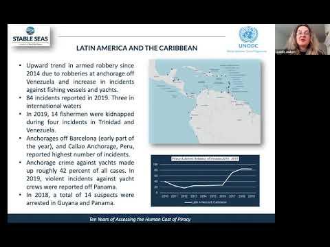 State Of Maritime Piracy 2019 - Report Launch Webinar