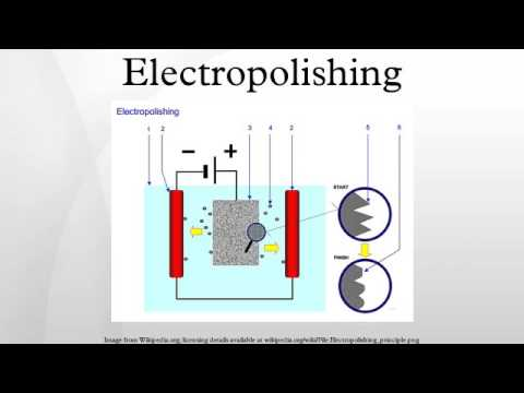 Electropolishing