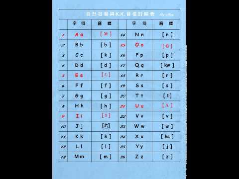 自然發音與K.K.音標對照表