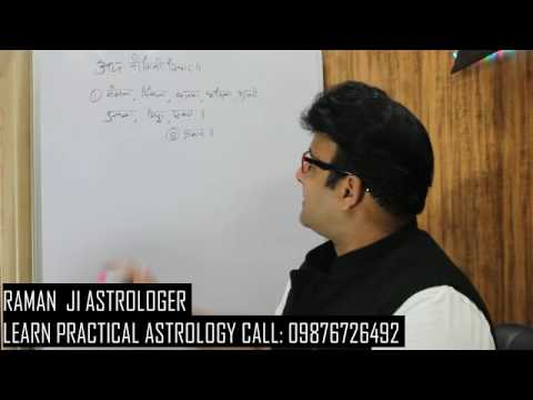 YOGINI FULL DETAILS APPOINTMENT 09876726492  (CELEBRITY ASTROLOGER RAMAN JI CHANDIGARH