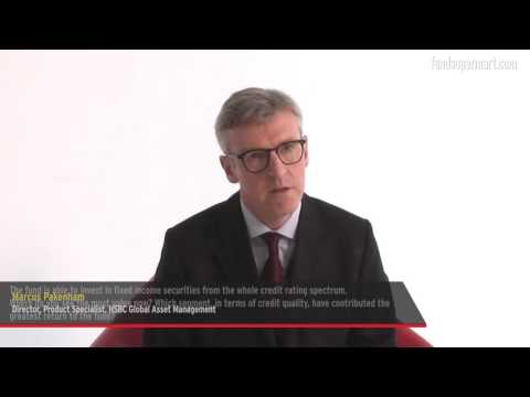 Ask the Experts: HSBC Global High Income Bond Fund