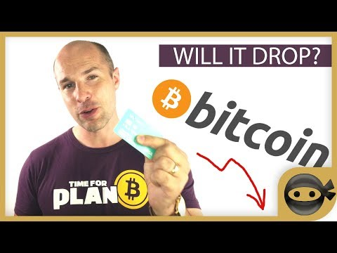 Is The Bitcoin Price About To Drop BIG?